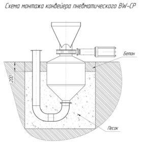 Пневматический конвейер